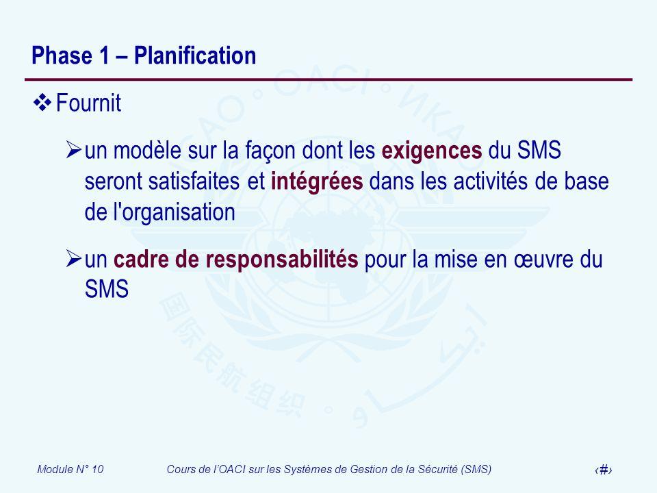 Module N° 10Cours de lOACI sur les Systèmes de Gestion de la Sécurité (SMS) 6 Phase 1 – Planification Fournit un modèle sur la façon dont les exigence