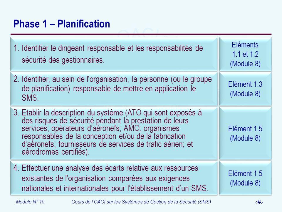 Module N° 10Cours de lOACI sur les Systèmes de Gestion de la Sécurité (SMS) 7 Phase 1 – Planification Eléments 1.1 et 1.2 (Module 8) Eléments 1.1 et 1
