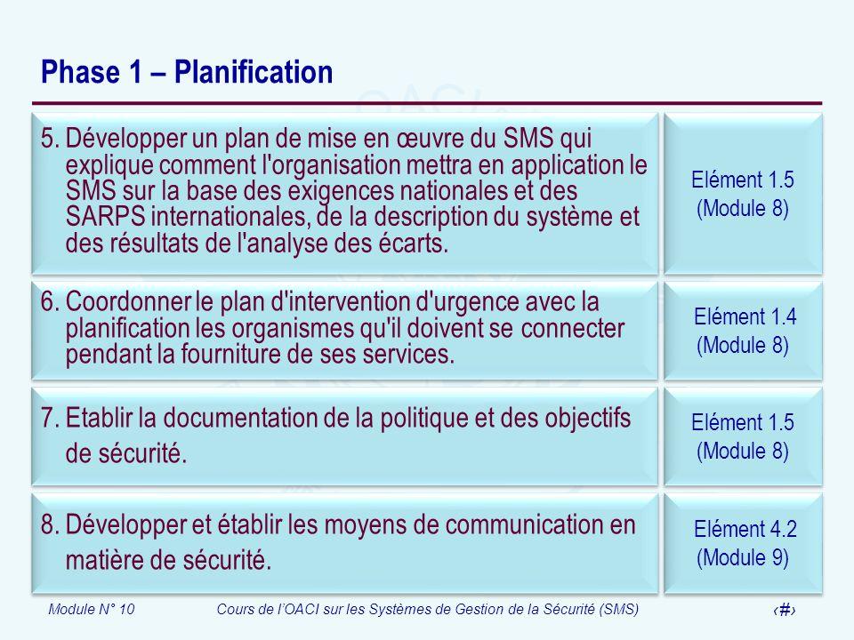 Module N° 10Cours de lOACI sur les Systèmes de Gestion de la Sécurité (SMS) 8 Phase 1 – Planification Elément 1.5 (Module 8) Elément 1.4 (Module 8) El