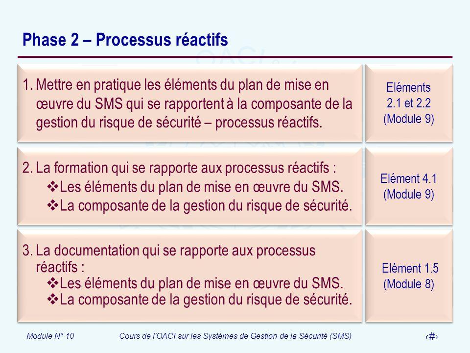 Module N° 10Cours de lOACI sur les Systèmes de Gestion de la Sécurité (SMS) 9 Phase 2 – Processus réactifs Eléments 2.1 et 2.2 (Module 9) Eléments 2.1