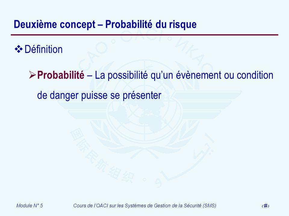 Module N° 5Cours de lOACI sur les Systèmes de Gestion de la Sécurité (SMS) 10 Deuxième concept – Probabilité du risque Définition Probabilité – La pos