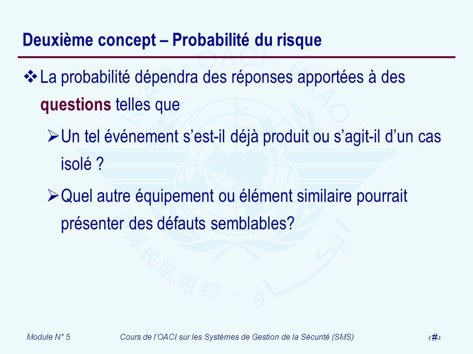 Module N° 5Cours de lOACI sur les Systèmes de Gestion de la Sécurité (SMS) 11 Deuxième concept – Probabilité du risque La probabilité dépendra des rép