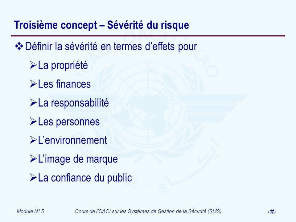 Module N° 5Cours de lOACI sur les Systèmes de Gestion de la Sécurité (SMS) 15 Troisième concept – Sévérité du risque Définir la sévérité en termes def