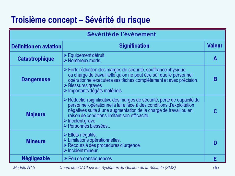 Module N° 5Cours de lOACI sur les Systèmes de Gestion de la Sécurité (SMS) 18 Troisième concept – Sévérité du risque