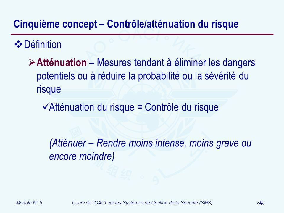 Module N° 5Cours de lOACI sur les Systèmes de Gestion de la Sécurité (SMS) 21 Cinquième concept – Contrôle/atténuation du risque Définition Atténuatio