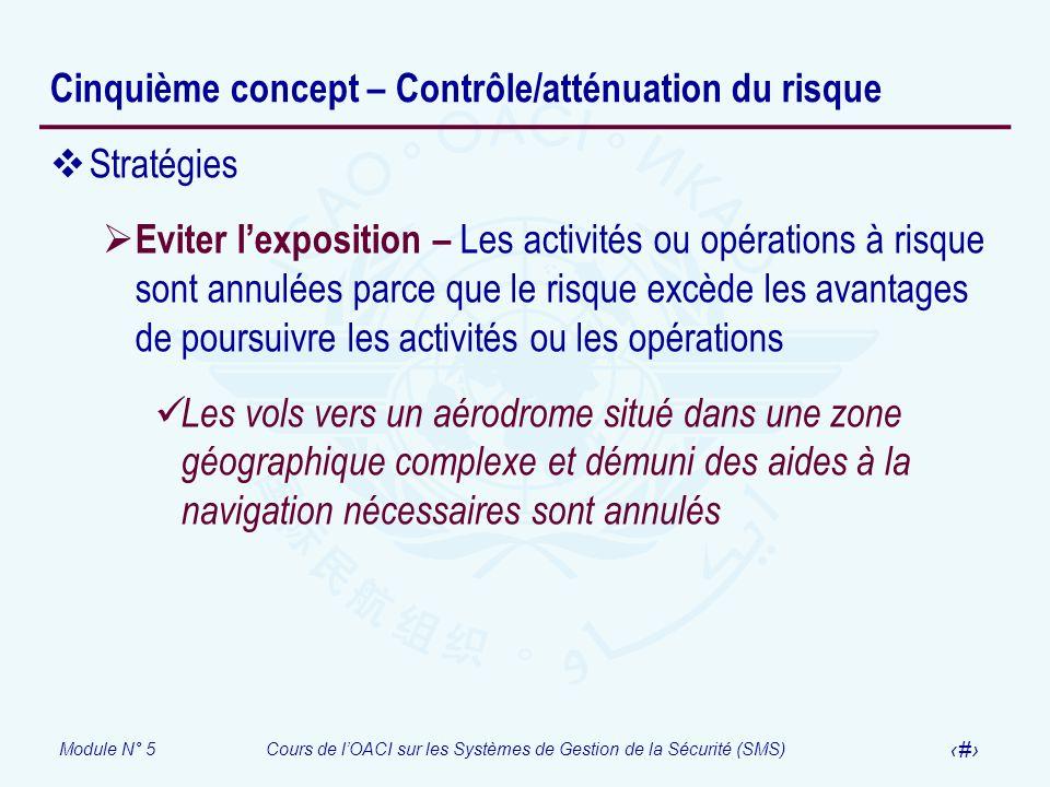 Module N° 5Cours de lOACI sur les Systèmes de Gestion de la Sécurité (SMS) 22 Cinquième concept – Contrôle/atténuation du risque Stratégies Eviter lex