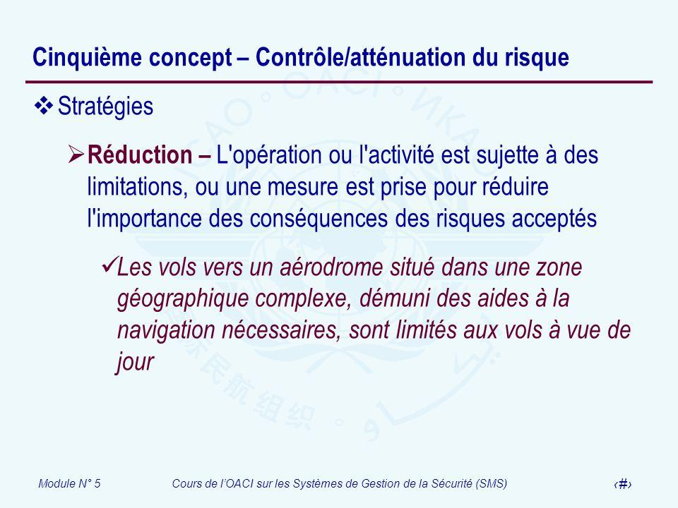 Module N° 5Cours de lOACI sur les Systèmes de Gestion de la Sécurité (SMS) 23 Cinquième concept – Contrôle/atténuation du risque Stratégies Réduction