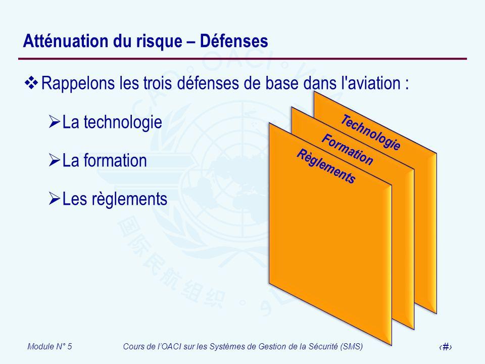 Module N° 5Cours de lOACI sur les Systèmes de Gestion de la Sécurité (SMS) 26 Atténuation du risque – Défenses Rappelons les trois défenses de base da