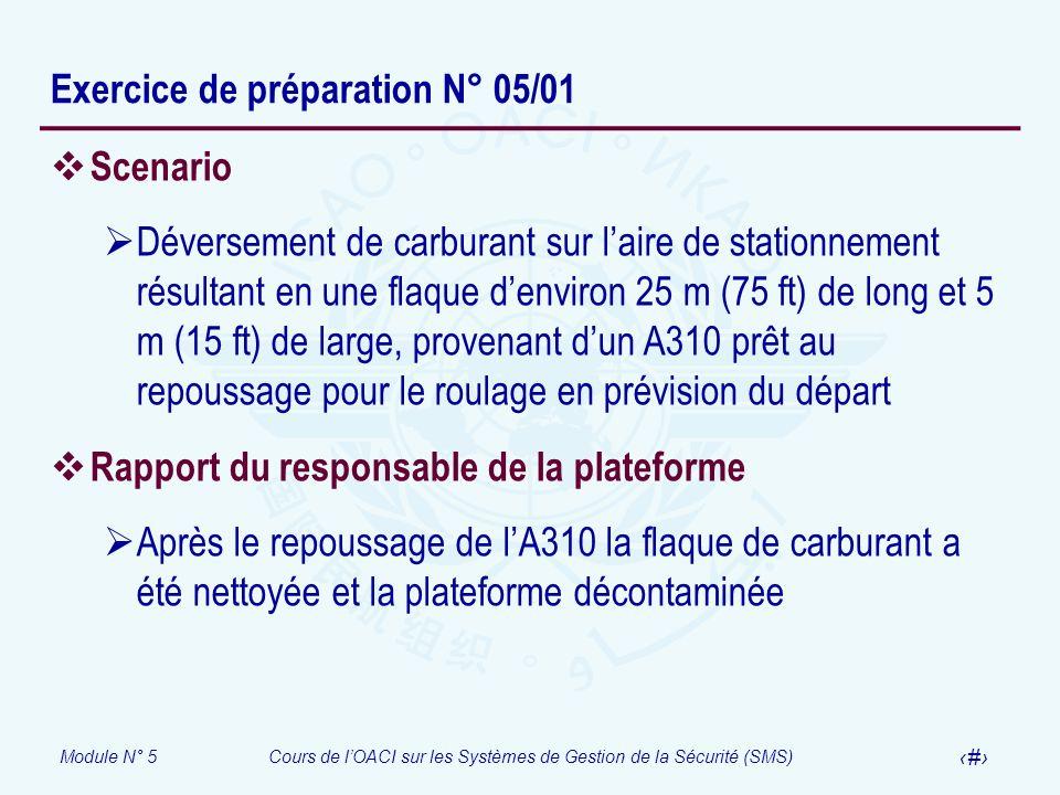 Module N° 5Cours de lOACI sur les Systèmes de Gestion de la Sécurité (SMS) 32 Exercice de préparation N° 05/01 Scenario Déversement de carburant sur l