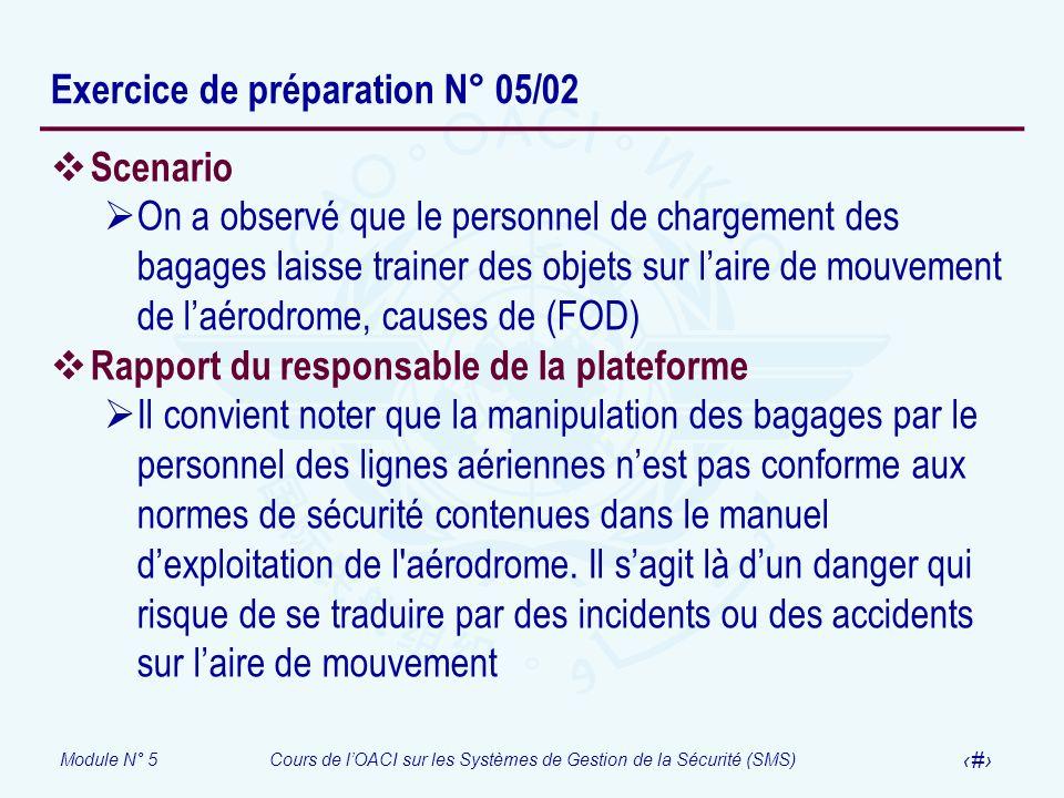 Module N° 5Cours de lOACI sur les Systèmes de Gestion de la Sécurité (SMS) 34 Exercice de préparation N° 05/02 Scenario On a observé que le personnel