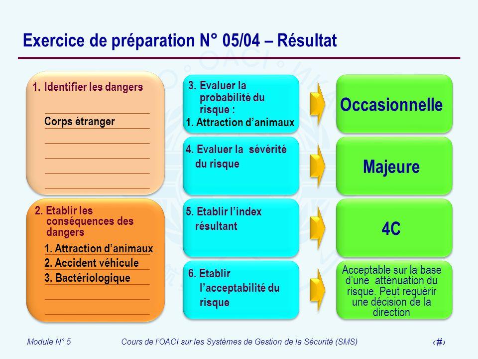 Module N° 5Cours de lOACI sur les Systèmes de Gestion de la Sécurité (SMS) 39 Exercice de préparation N° 05/04 – Résultat 1. Identifier les dangers 2.