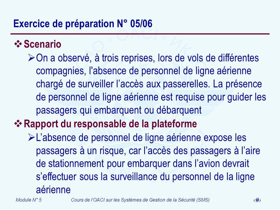 Module N° 5Cours de lOACI sur les Systèmes de Gestion de la Sécurité (SMS) 42 Exercice de préparation N° 05/06 Scenario On a observé, à trois reprises