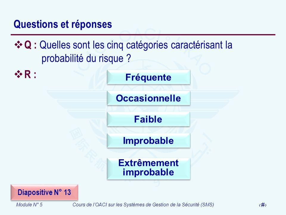 Module N° 5Cours de lOACI sur les Systèmes de Gestion de la Sécurité (SMS) 46 Questions et réponses Q : Quelles sont les cinq catégories caractérisant
