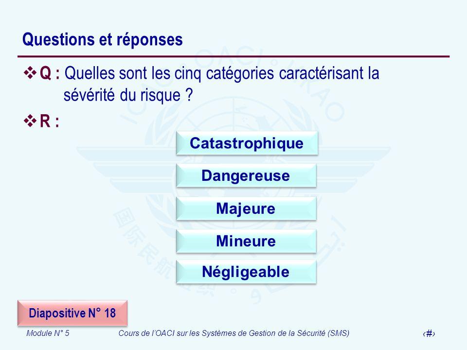 Module N° 5Cours de lOACI sur les Systèmes de Gestion de la Sécurité (SMS) 47 Questions et réponses Q : Quelles sont les cinq catégories caractérisant
