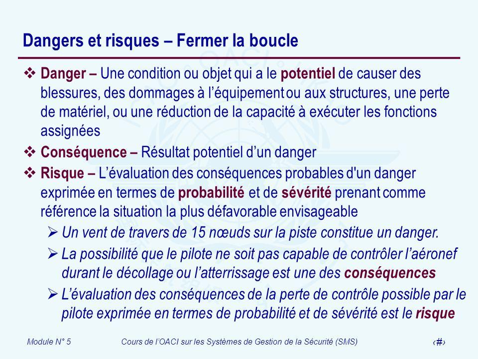 Module N° 5Cours de lOACI sur les Systèmes de Gestion de la Sécurité (SMS) 49 Dangers et risques – Fermer la boucle Danger – Une condition ou objet qu