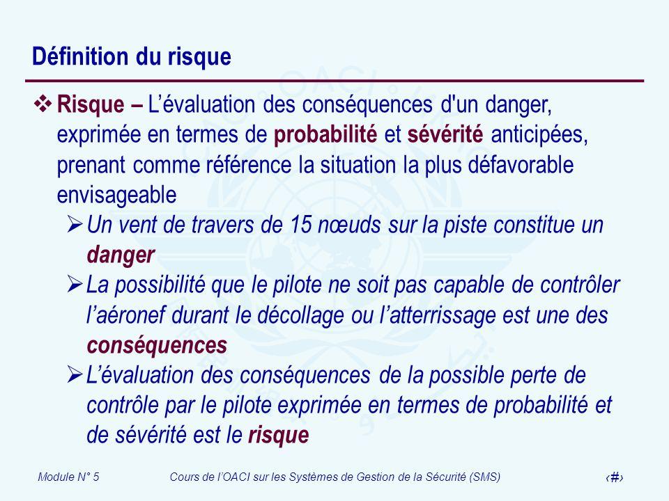 Module N° 5Cours de lOACI sur les Systèmes de Gestion de la Sécurité (SMS) 5 Définition du risque Risque – Lévaluation des conséquences d'un danger, e