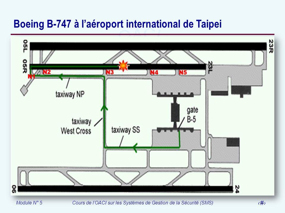Module N° 5Cours de lOACI sur les Systèmes de Gestion de la Sécurité (SMS) 56 Boeing B-747 à laéroport international de Taipei