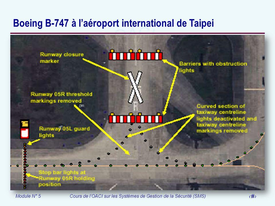 Module N° 5Cours de lOACI sur les Systèmes de Gestion de la Sécurité (SMS) 57 Boeing B-747 à laéroport international de Taipei