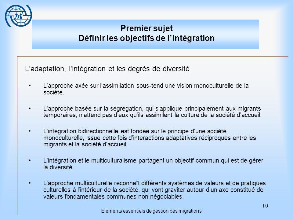 10 Eléments essentiels de gestion des migrations Premier sujet Définir les objectifs de lintégration Ladaptation, lintégration et les degrés de diversité L approche axée sur l assimilation sous-tend une vision monoculturelle de la société.