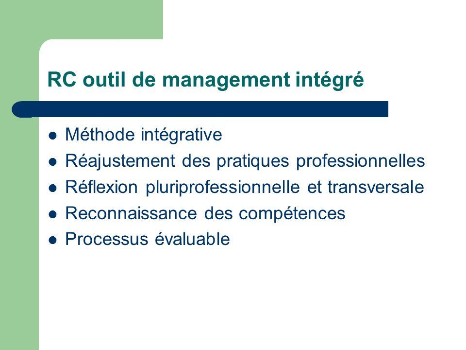 Méthode intégrative Réajustement des pratiques professionnelles Réflexion pluriprofessionnelle et transversale Reconnaissance des compétences Processu
