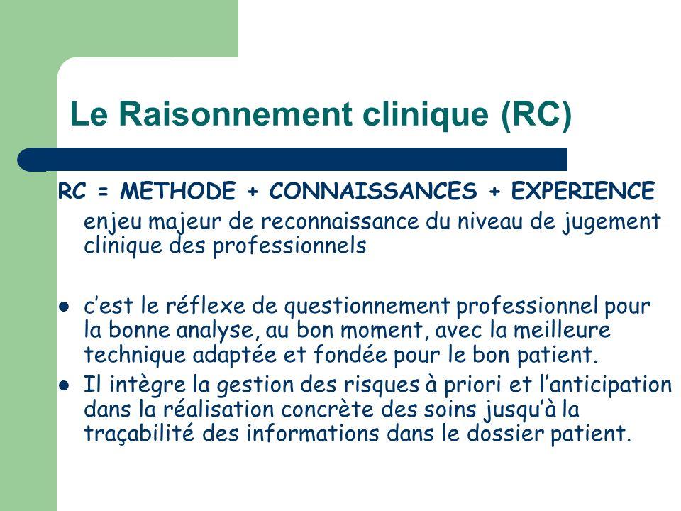 Le Raisonnement clinique (RC) RC = METHODE + CONNAISSANCES + EXPERIENCE enjeu majeur de reconnaissance du niveau de jugement clinique des professionne