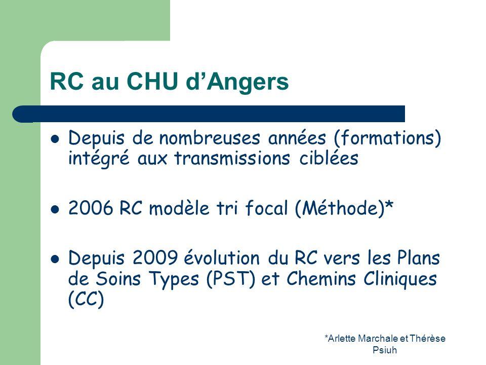 *Arlette Marchale et Thérèse Psiuh RC au CHU dAngers Depuis de nombreuses années (formations) intégré aux transmissions ciblées 2006 RC modèle tri foc