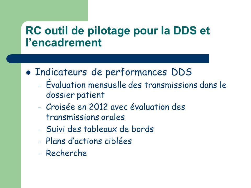 RC outil de pilotage pour la DDS et lencadrement Indicateurs de performances DDS – Évaluation mensuelle des transmissions dans le dossier patient – Cr