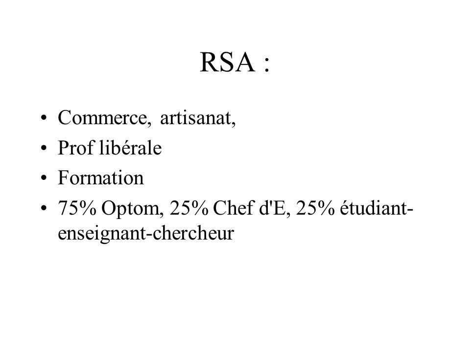 RSA : Commerce, artisanat, Prof libérale Formation 75% Optom, 25% Chef d E, 25% étudiant- enseignant-chercheur