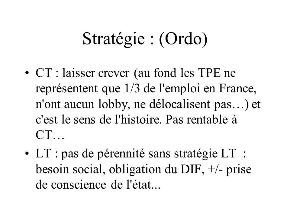 Stratégie : (Ordo) CT : laisser crever (au fond les TPE ne représentent que 1/3 de l emploi en France, n ont aucun lobby, ne délocalisent pas…) et c est le sens de l histoire.
