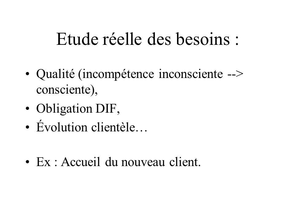 Etude réelle des besoins : Qualité (incompétence inconsciente --> consciente), Obligation DIF, Évolution clientèle… Ex : Accueil du nouveau client.
