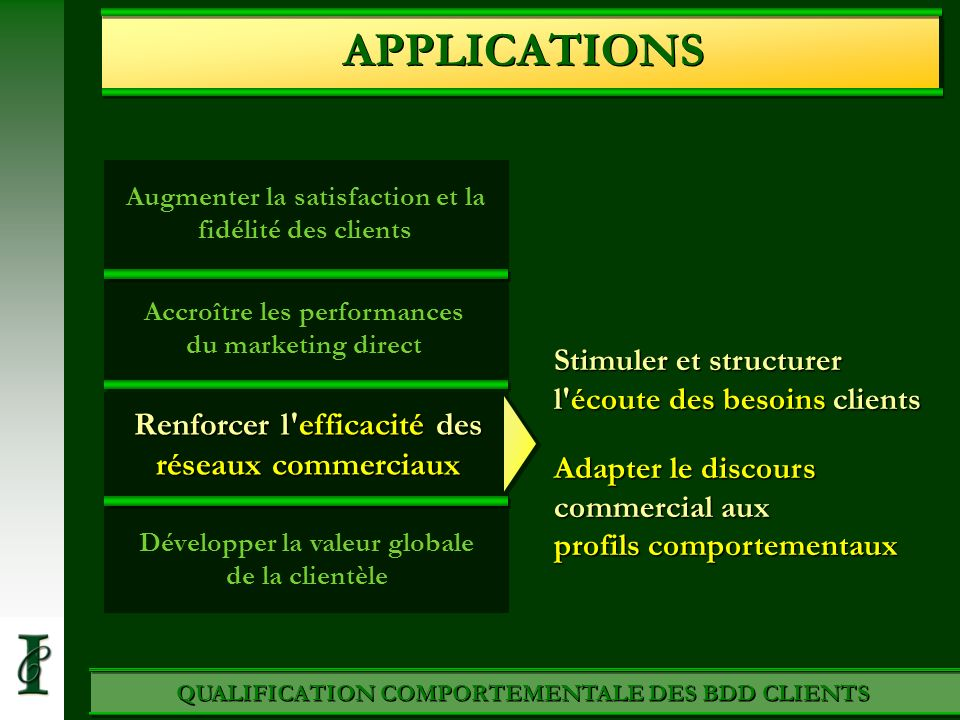 QUALIFICATION COMPORTEMENTALE DES BDD CLIENTS Augmenter la valeur de chaque client Développer la clientèle à fort potentiel APPLICATIONS Augmenter la satisfaction et la fidélité des clients Renforcer l efficacité des réseaux commerciaux Accroître les performances du marketing direct Développer la valeur globale de la clientèle