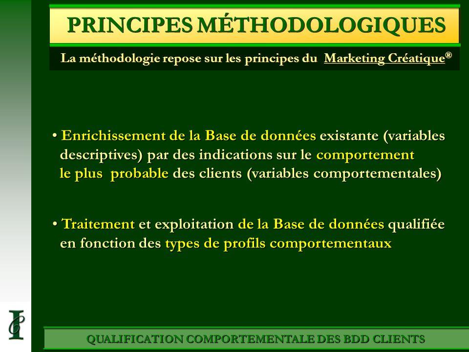 QUALIFICATION COMPORTEMENTALE DES BDD CLIENTS PRINCIPES MÉTHODOLOGIQUES La méthodologie repose sur les principes du Marketing Créatique ® Enrichisseme
