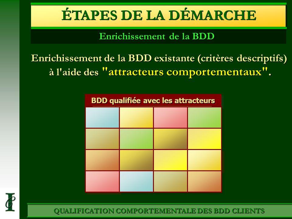 Enrichissement de la BDD existante (critères descriptifs) à l'aide des