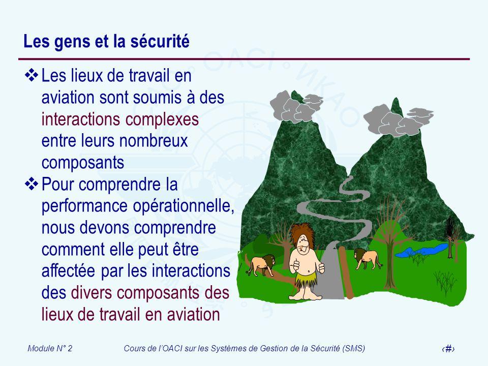 Module N° 2Cours de lOACI sur les Systèmes de Gestion de la Sécurité (SMS) 17 Les gens et la sécurité Les lieux de travail en aviation sont soumis à d
