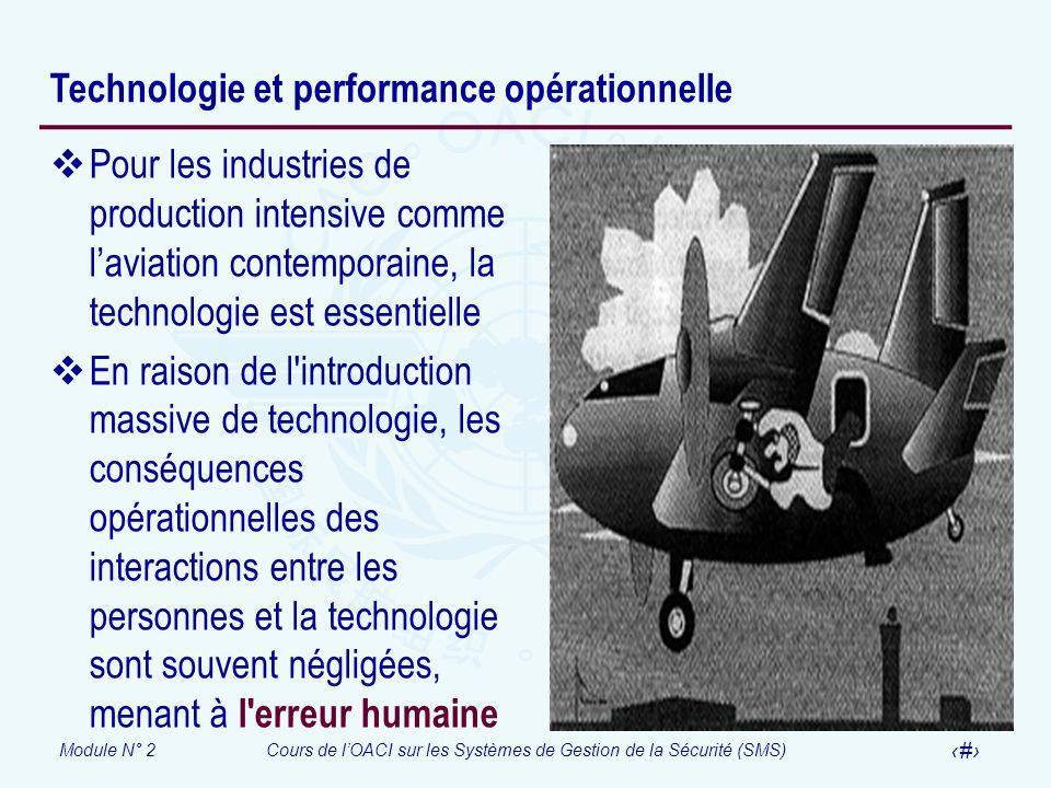 Module N° 2Cours de lOACI sur les Systèmes de Gestion de la Sécurité (SMS) 21 Technologie et performance opérationnelle Pour les industries de product