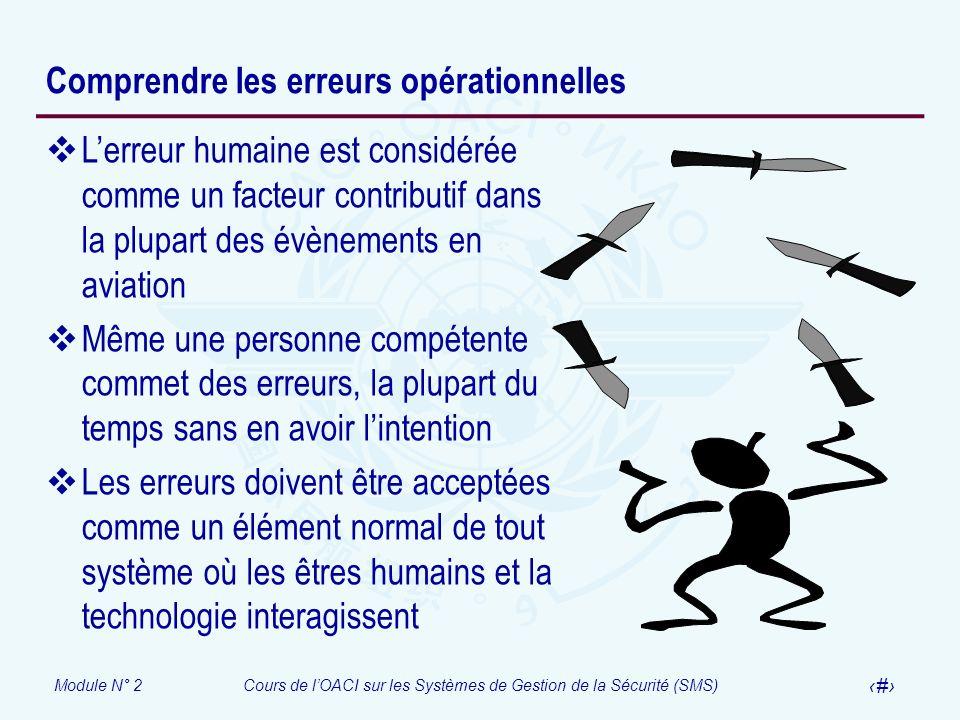 Module N° 2Cours de lOACI sur les Systèmes de Gestion de la Sécurité (SMS) 22 Comprendre les erreurs opérationnelles Lerreur humaine est considérée co