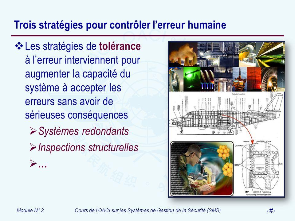 Module N° 2Cours de lOACI sur les Systèmes de Gestion de la Sécurité (SMS) 28 Trois stratégies pour contrôler lerreur humaine Les stratégies de toléra