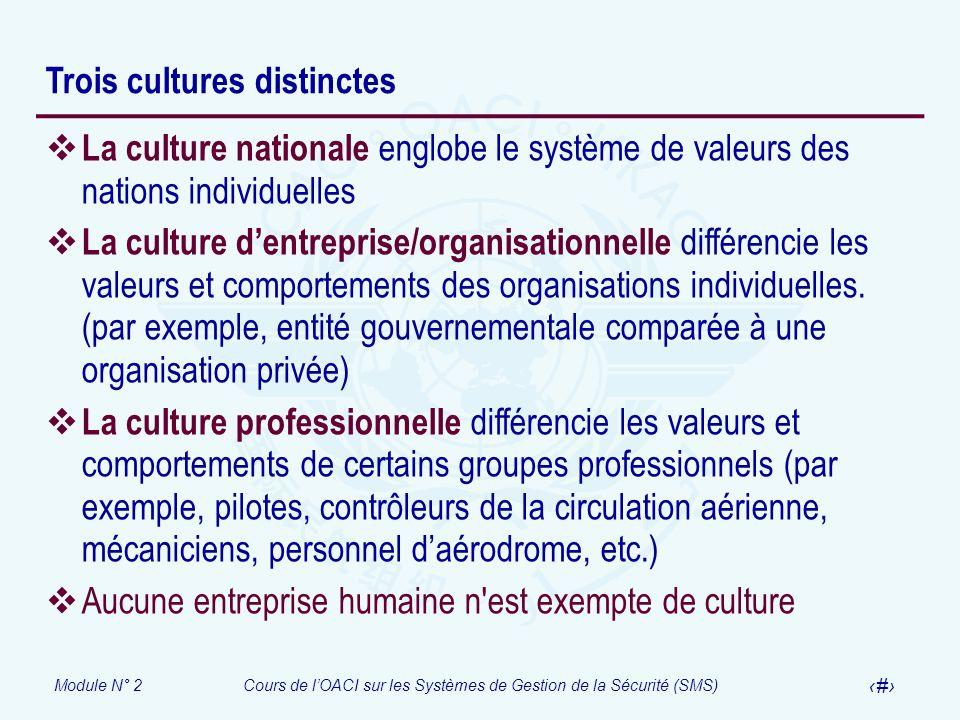 Module N° 2Cours de lOACI sur les Systèmes de Gestion de la Sécurité (SMS) 32 Trois cultures distinctes La culture nationale englobe le système de val