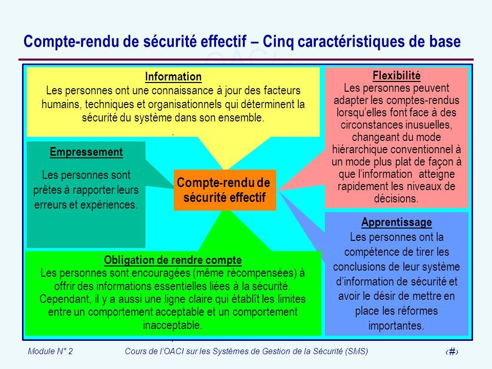Module N° 2Cours de lOACI sur les Systèmes de Gestion de la Sécurité (SMS) 35 Compte-rendu de sécurité effectif – Cinq caractéristiques de base Inform