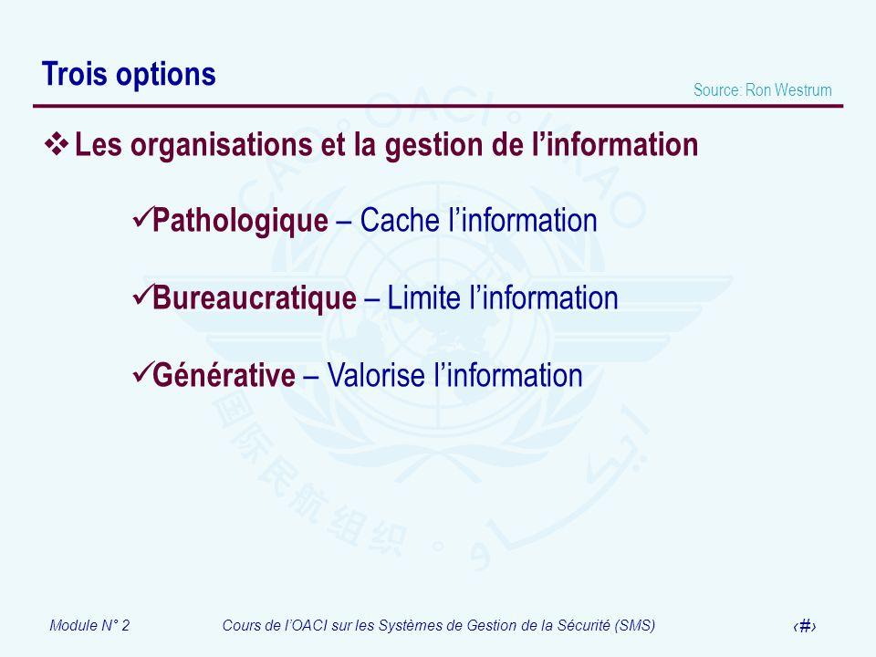 Module N° 2Cours de lOACI sur les Systèmes de Gestion de la Sécurité (SMS) 36 Trois options Les organisations et la gestion de linformation Pathologiq