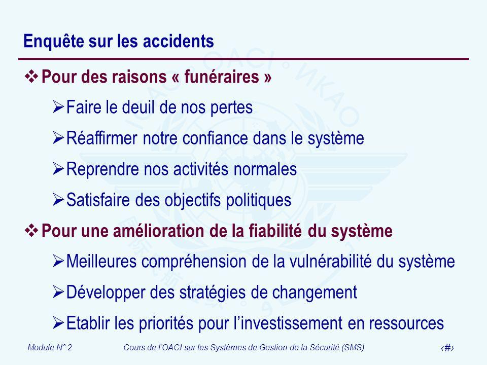 Module N° 2Cours de lOACI sur les Systèmes de Gestion de la Sécurité (SMS) 38 Enquête sur les accidents Pour des raisons « funéraires » Faire le deuil