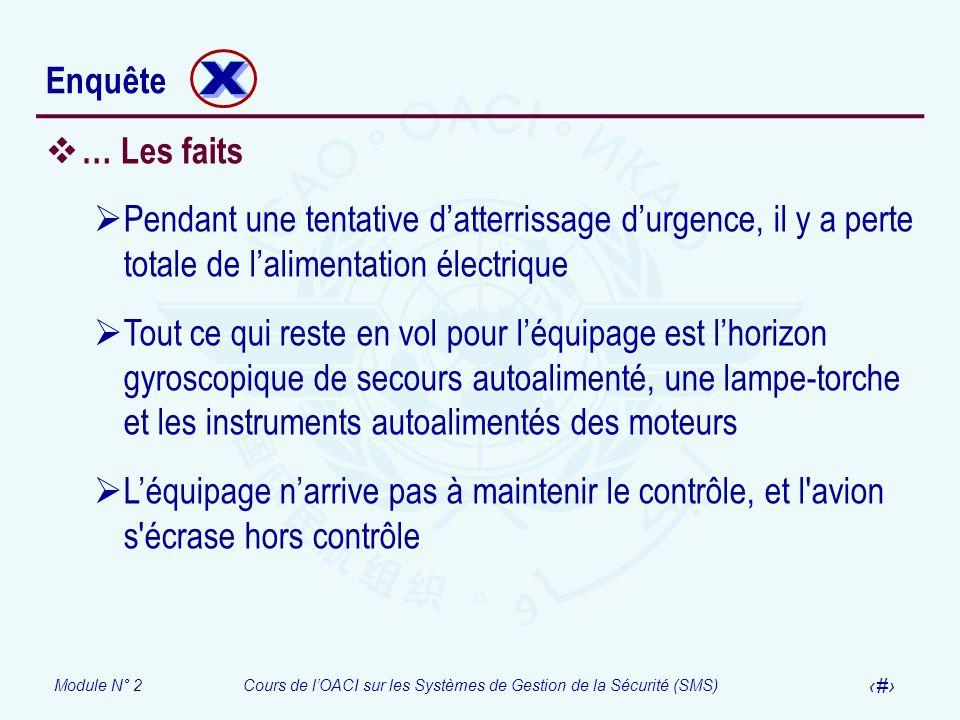 Module N° 2Cours de lOACI sur les Systèmes de Gestion de la Sécurité (SMS) 40 Enquête … Les faits Pendant une tentative datterrissage durgence, il y a