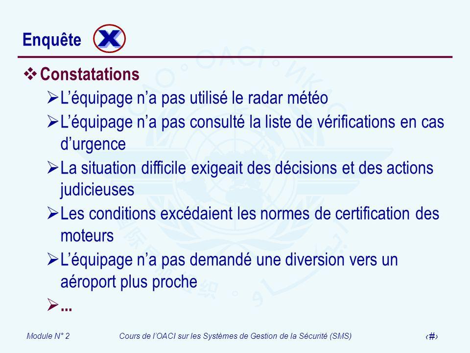 Module N° 2Cours de lOACI sur les Systèmes de Gestion de la Sécurité (SMS) 41 Enquête Constatations Léquipage na pas utilisé le radar météo Léquipage