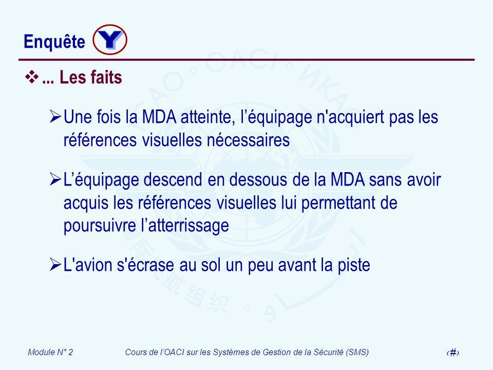 Module N° 2Cours de lOACI sur les Systèmes de Gestion de la Sécurité (SMS) 46 Enquête... Les faits Une fois la MDA atteinte, léquipage n'acquiert pas