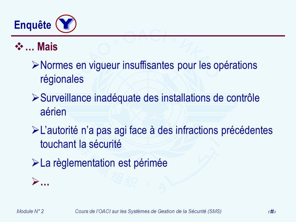 Module N° 2Cours de lOACI sur les Systèmes de Gestion de la Sécurité (SMS) 49 Enquête … Mais Normes en vigueur insuffisantes pour les opérations régio