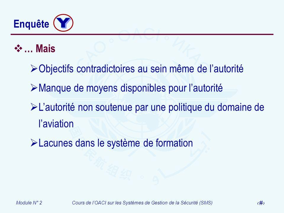 Module N° 2Cours de lOACI sur les Systèmes de Gestion de la Sécurité (SMS) 50 Enquête … Mais Objectifs contradictoires au sein même de lautorité Manqu