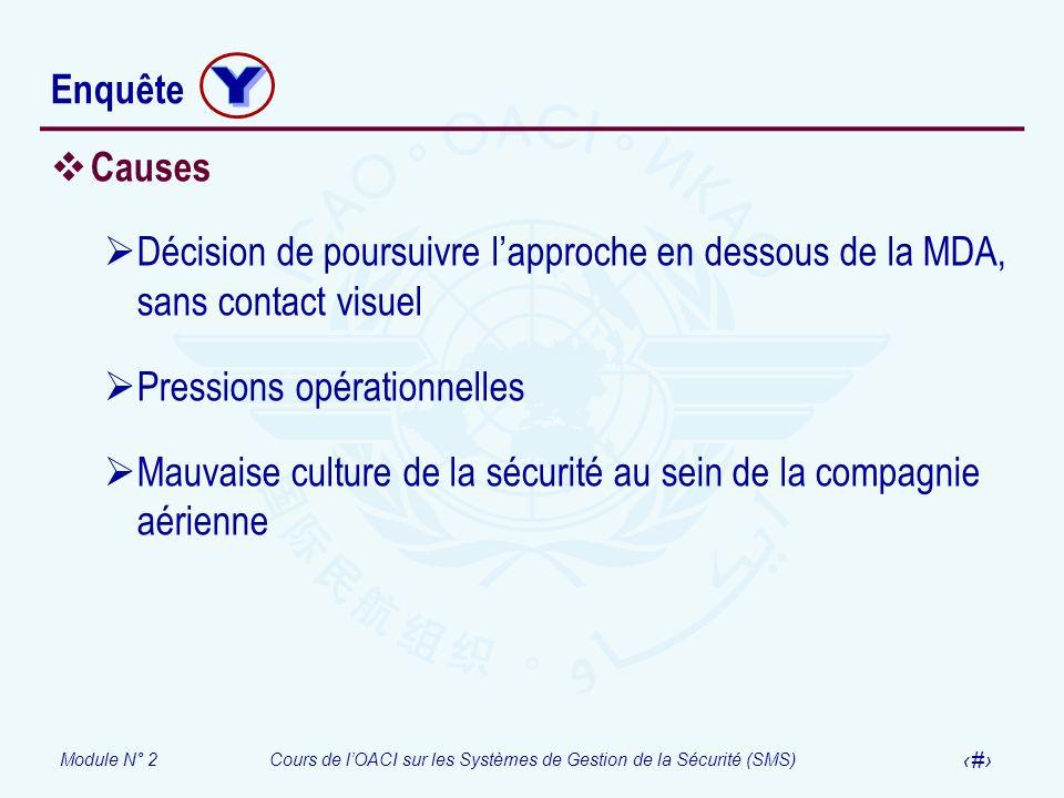 Module N° 2Cours de lOACI sur les Systèmes de Gestion de la Sécurité (SMS) 51 Enquête Causes Décision de poursuivre lapproche en dessous de la MDA, sa