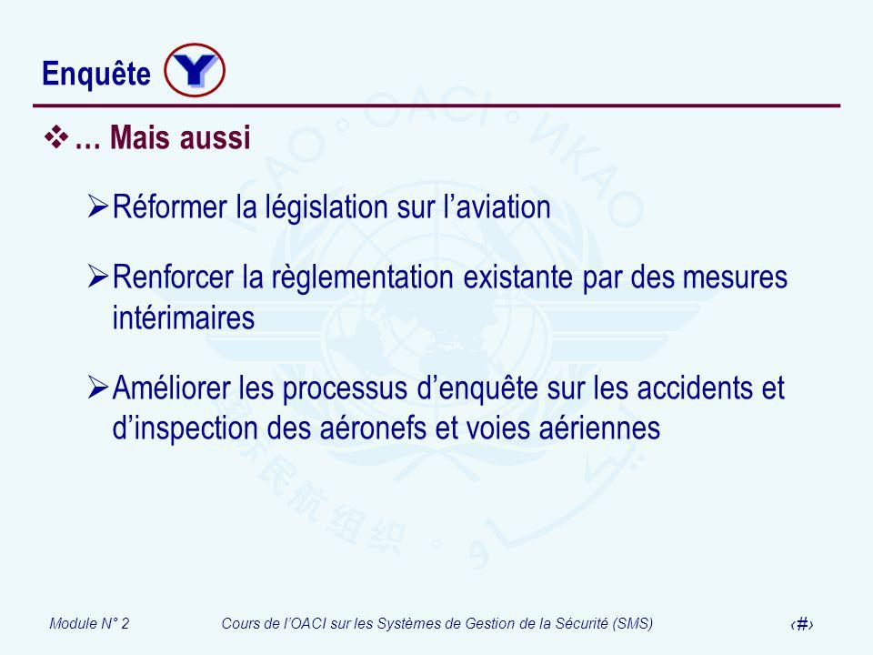 Module N° 2Cours de lOACI sur les Systèmes de Gestion de la Sécurité (SMS) 53 Enquête … Mais aussi Réformer la législation sur laviation Renforcer la
