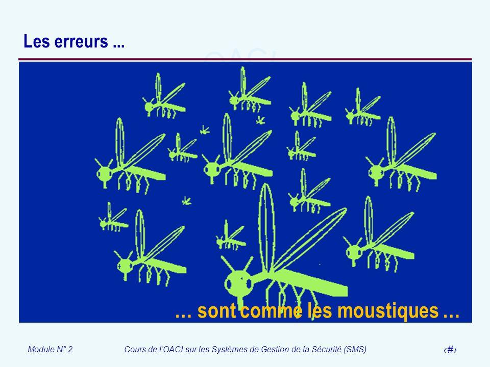 Module N° 2Cours de lOACI sur les Systèmes de Gestion de la Sécurité (SMS) 54 Les erreurs... … sont comme les moustiques …