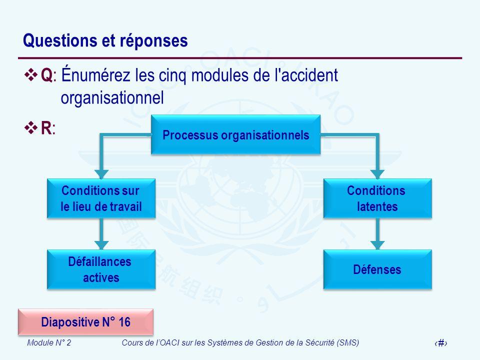 Module N° 2Cours de lOACI sur les Systèmes de Gestion de la Sécurité (SMS) 58 Questions et réponses Q : Énumérez les cinq modules de l'accident organi